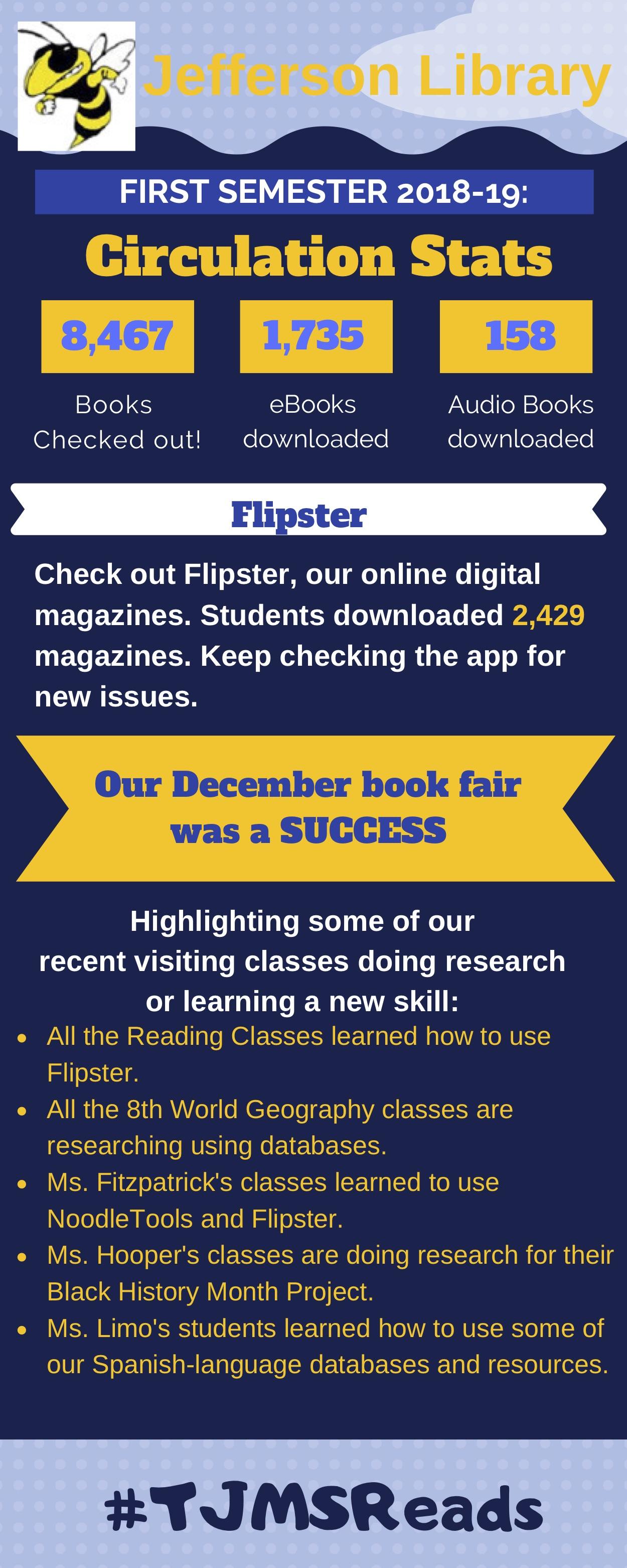 Quarter 2 Library NewsLetter
